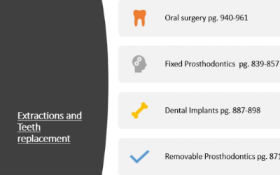 Week11 Oral Surgery / Prosthodontics